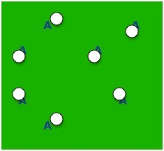 Soccer Ball Drill